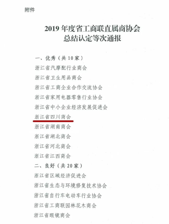 【会务动态】浙江省四川英国威廉希尔公司网址参加2020年度在浙异地英国威廉希尔公司网址秘书长会议