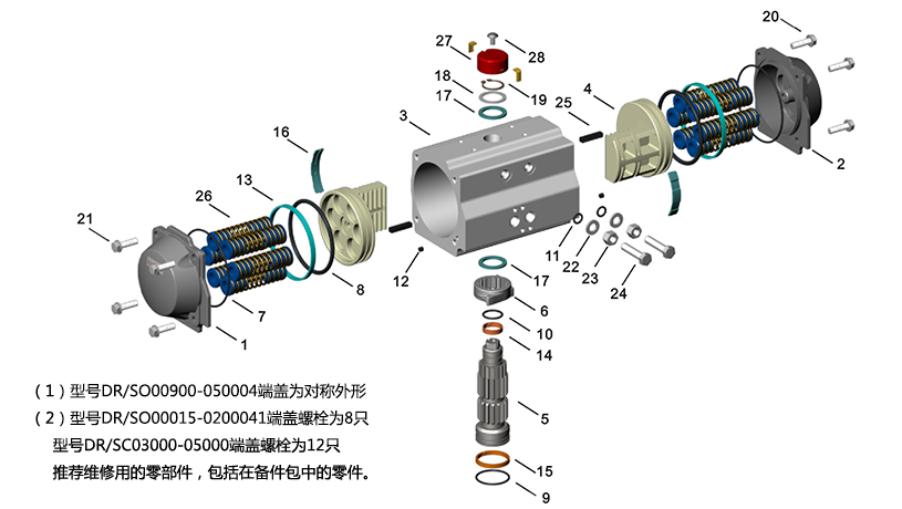 OSADR/OSASC系列新型阀门气动执行器