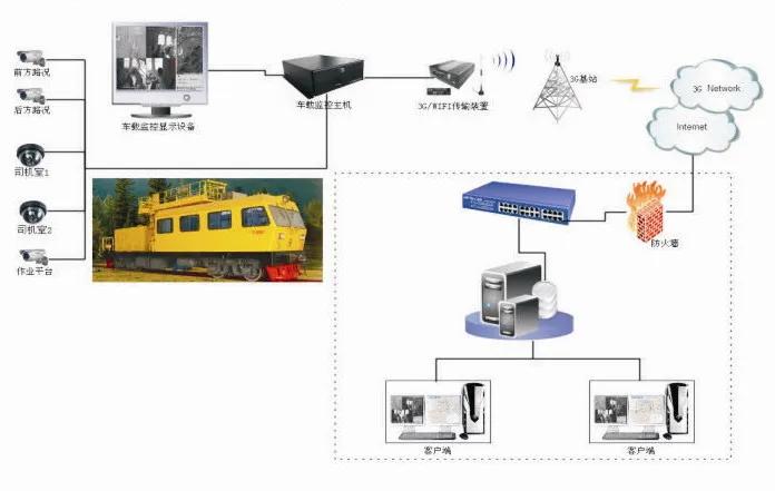 優佰特固態硬盤在高鐵動車的應用