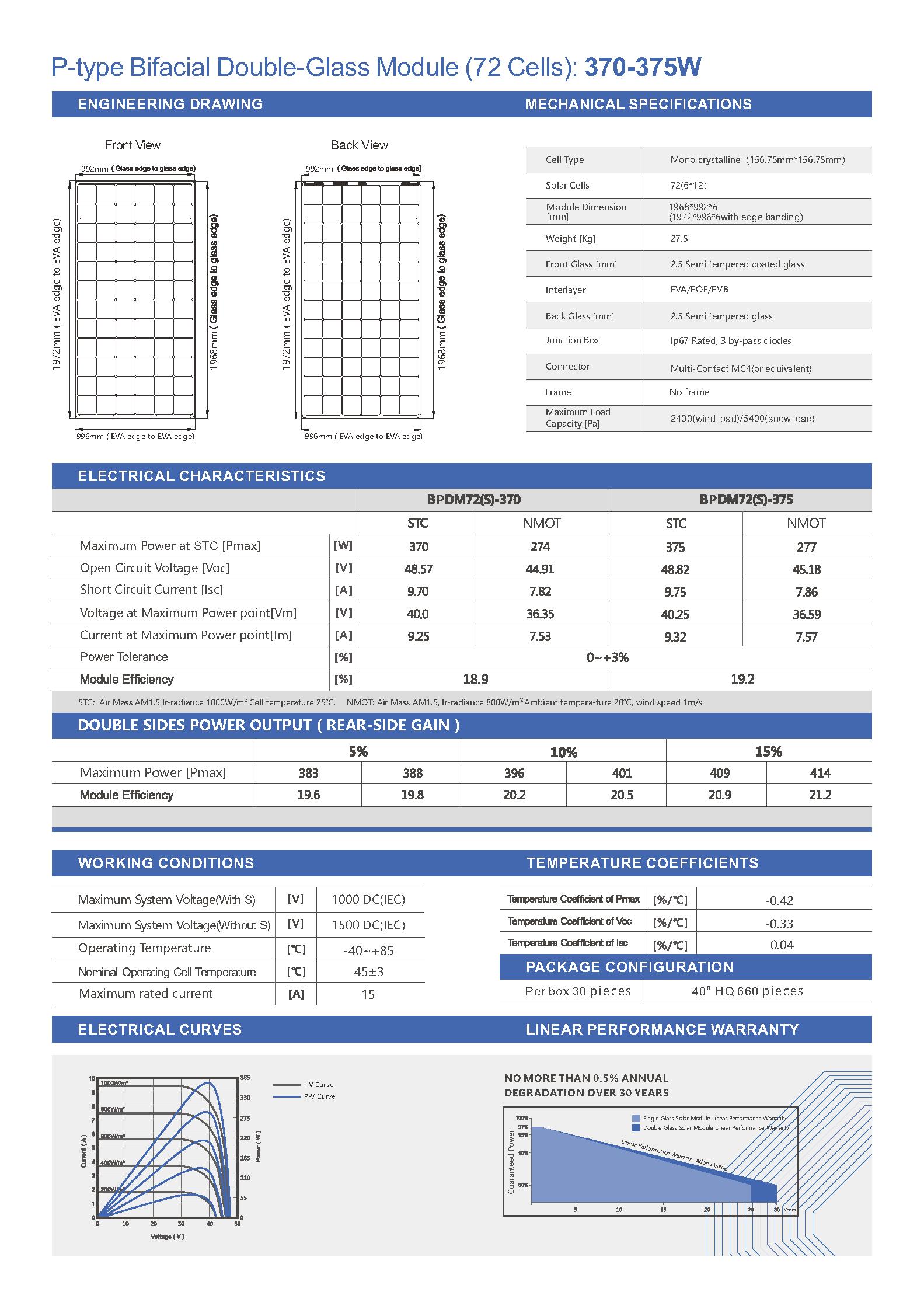 BPDM72-370-375 P-type Mono Bifacial 156mm