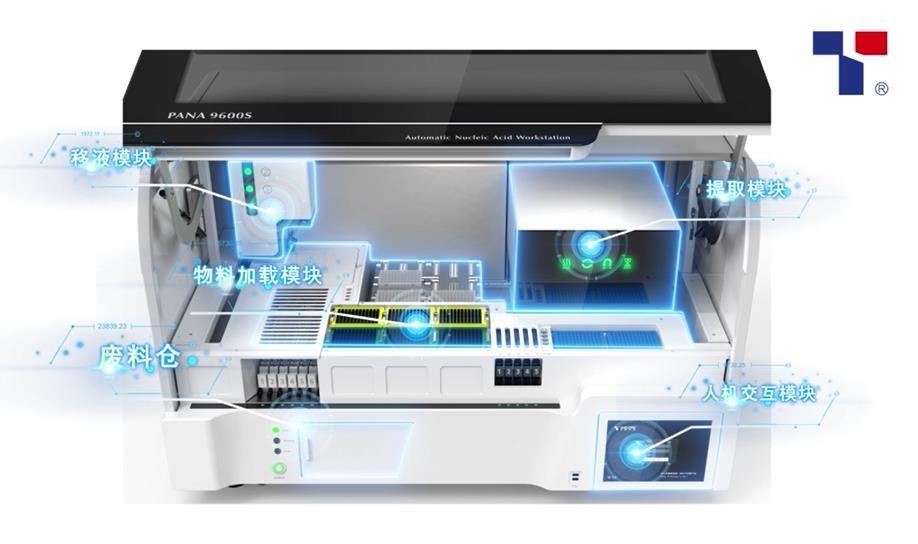 PANA9600S全自动核酸工作站操作视频