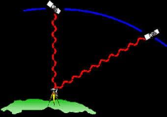 测绘劳务队伍_华咨10年专注工程地形图测量测绘技术服务_专业高效