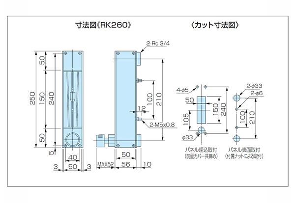 RK260系列