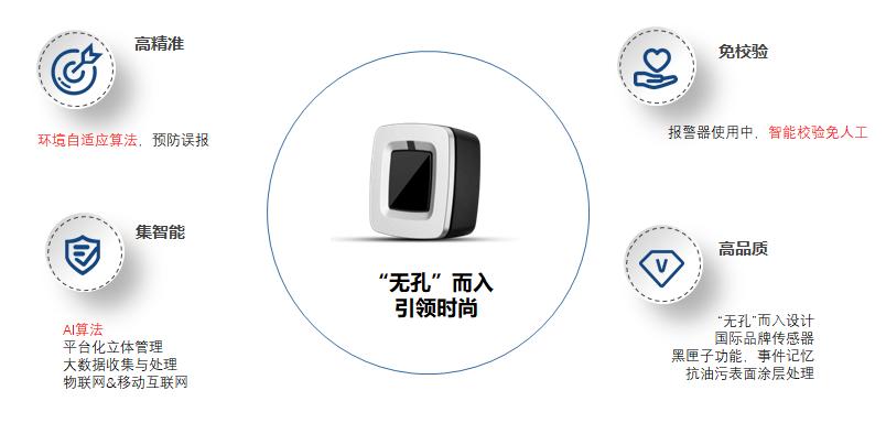 燃气安全智能管家产品介绍