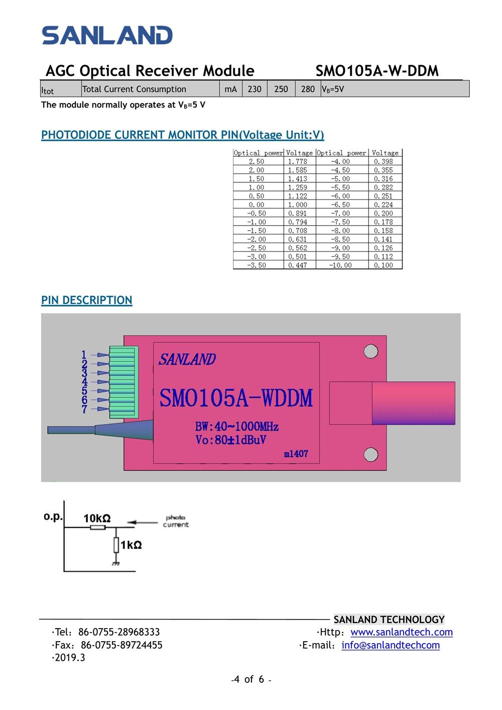 SMO105A