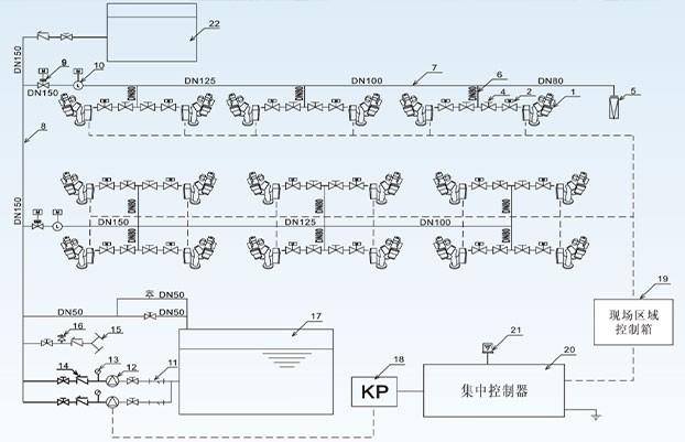 自动雷竞技官网雷竞技注册水系统示意图
