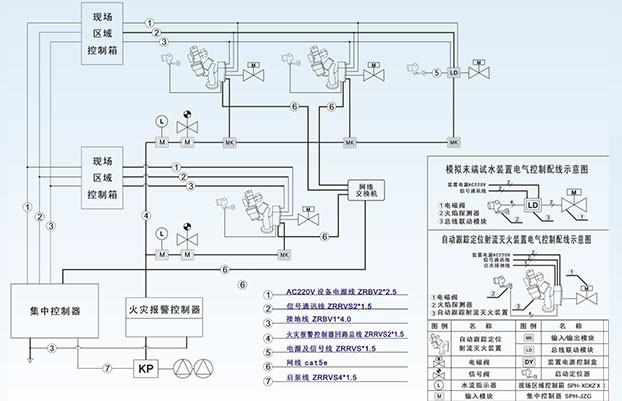 自动雷竞技官网雷竞技注册电路接线示意图