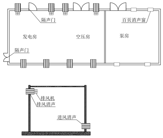 上海长盈工业综合噪音治理