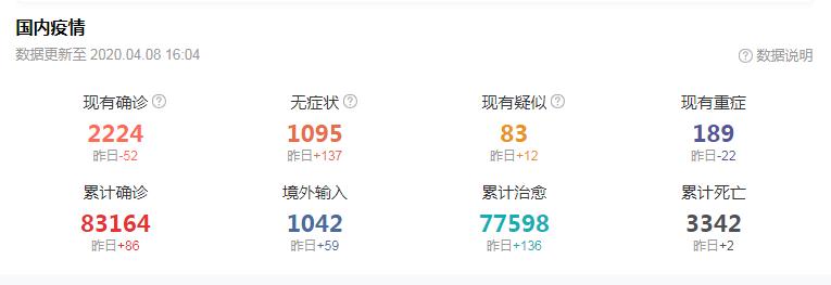 北京首先发布家庭居民应急物资储备清单