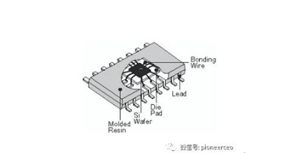 瞬态二极管(Transient Voltage Suppressor)简称TVS