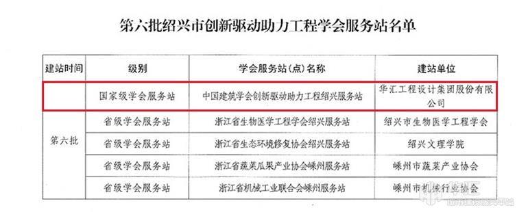 """华汇集团荣获""""高质量发展""""奖"""