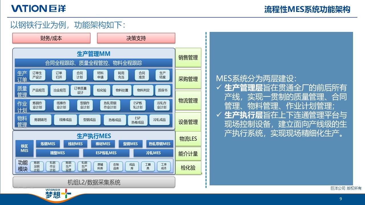 巨洋应用软件产品
