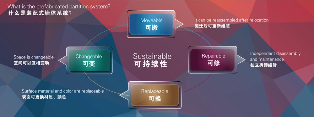 实验室环境空间系统