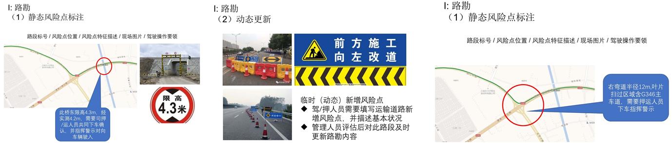 运输道路风险评估及控制对策