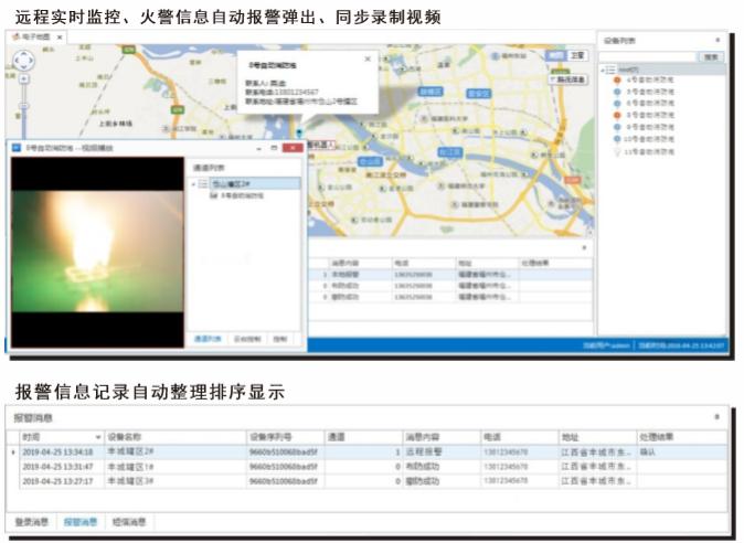 远程可视化云报警平台