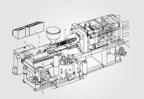 注塑机如何匹配正确型号的冷水机