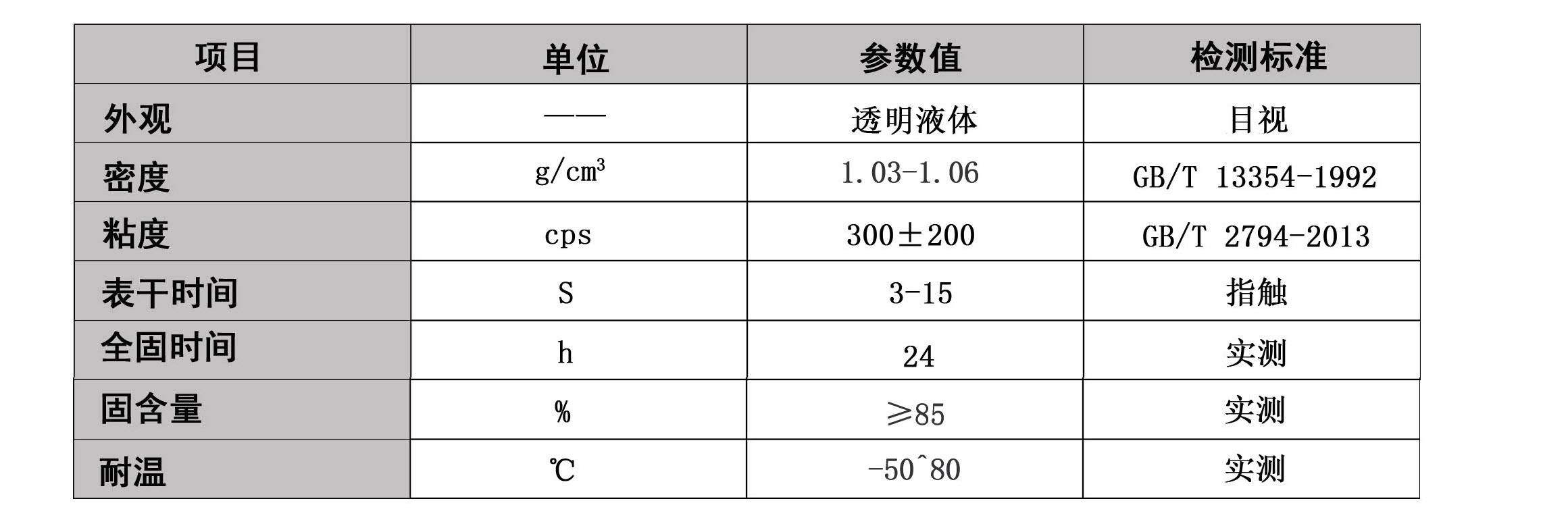 PE聚乙烯专用接着剂