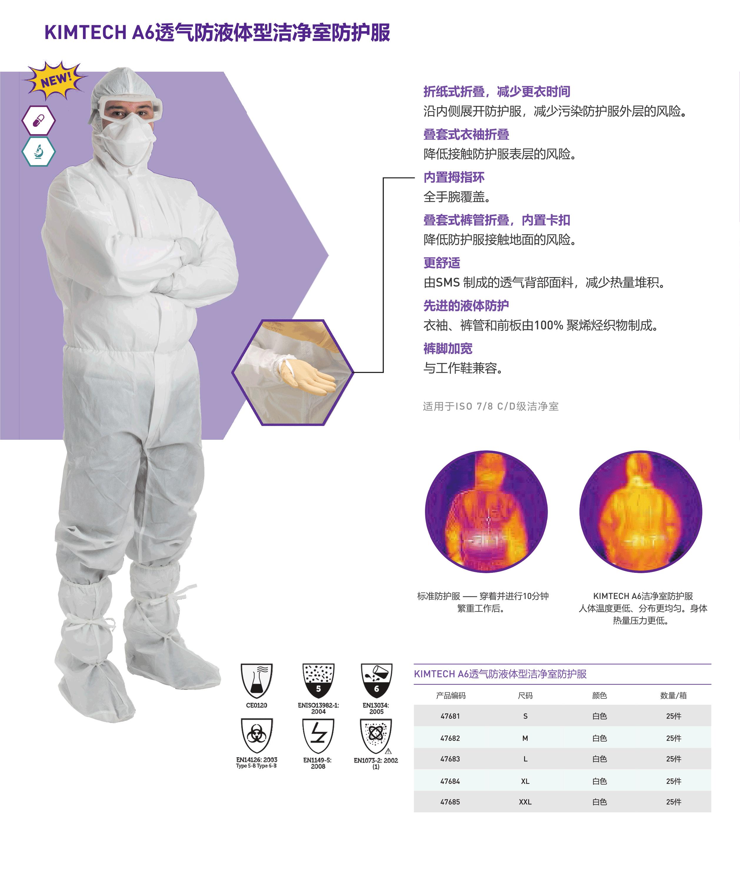 KIMTECH A6透气防液体型洁净室防护服