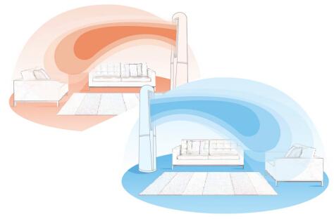 海尔帝樽3匹高效定频柜式空调