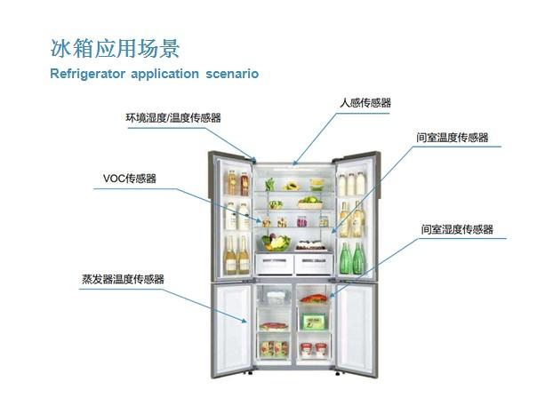 智能傳感器綜合解決方案制造商---恒新基電子(青島)有限公司