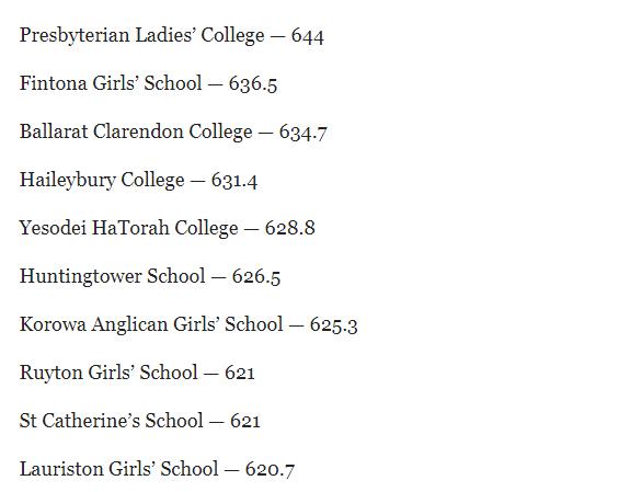 维州中学最新排行榜出炉,一流的女校创造了维州最佳战绩!