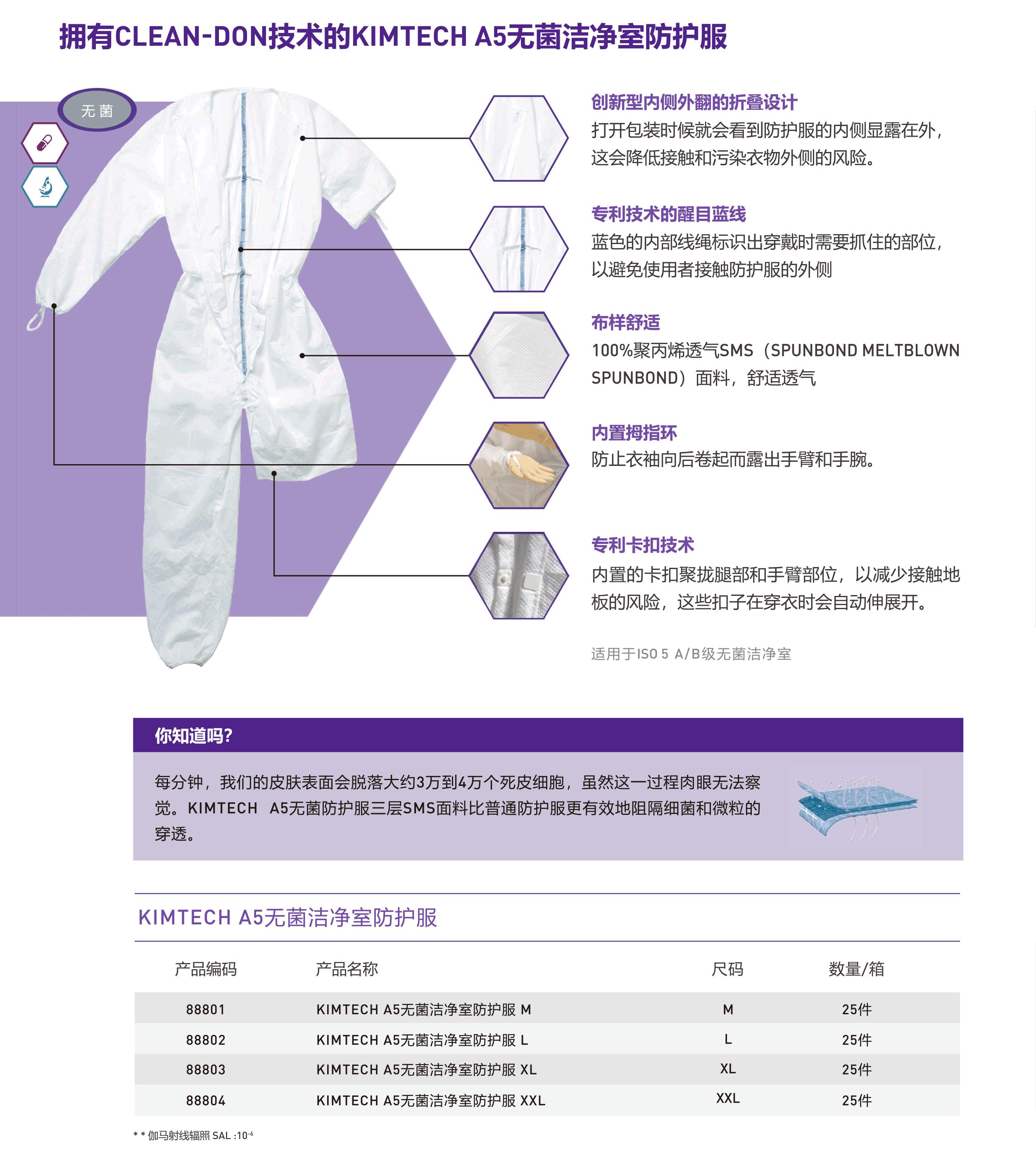 KIMTECH A5无菌洁净室防护服