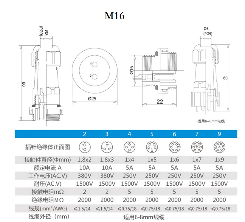 M16 waterproof cable connectors 6 Cores IP68 screw thread connector
