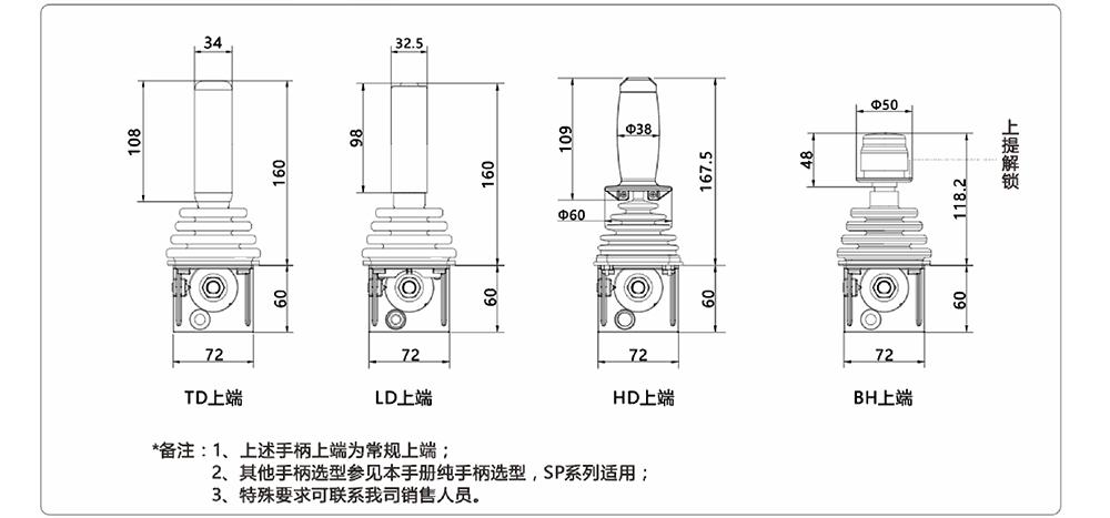 HJ5系列