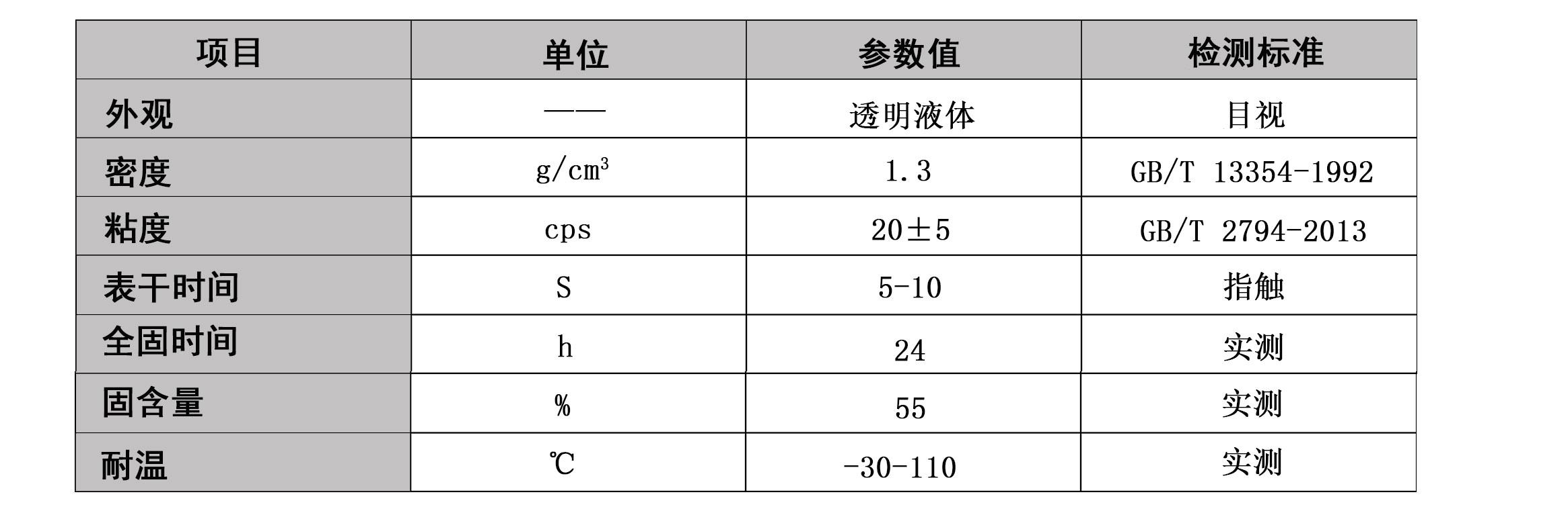 PC-PC-ABS专用胶水