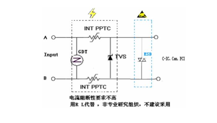 RS485 ESD静电保护电路方案