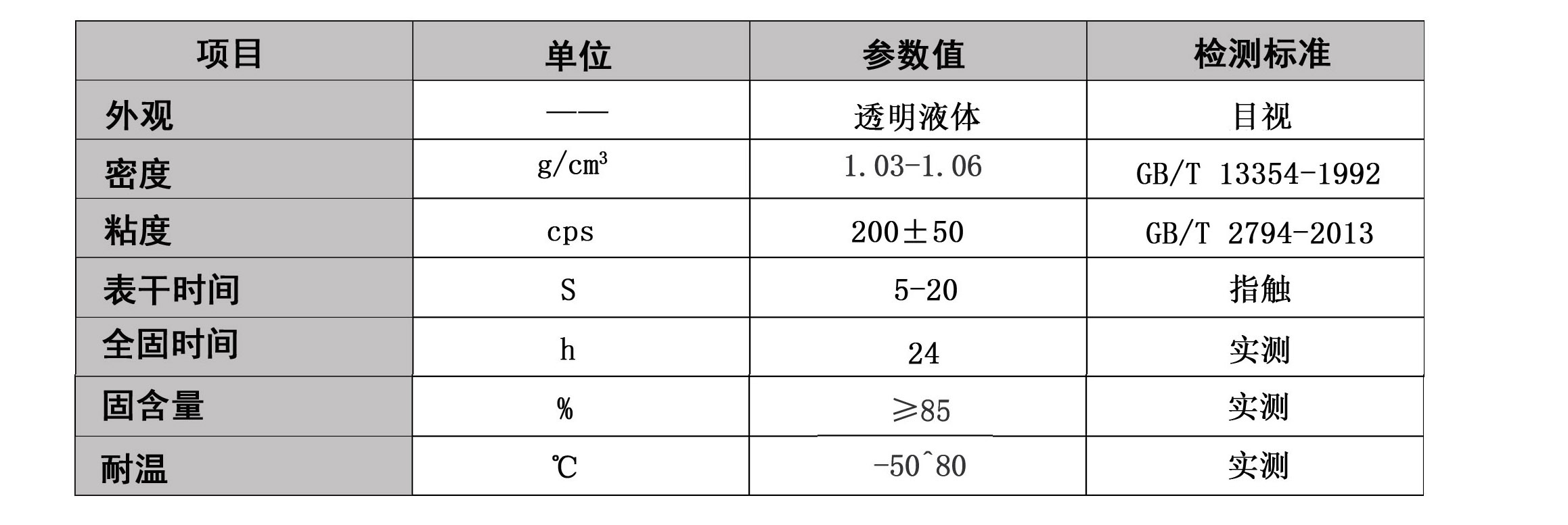 金属胶水参数表