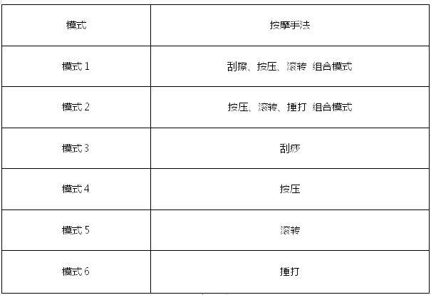 攀高颈椎系列产品介绍