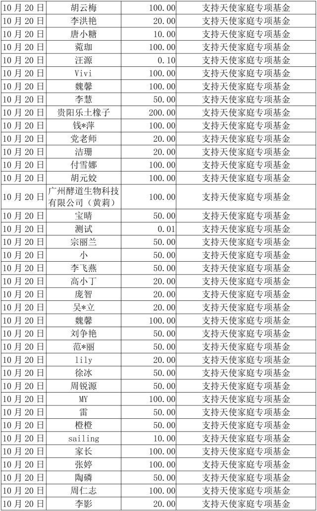 2017年10月捐赠人名单