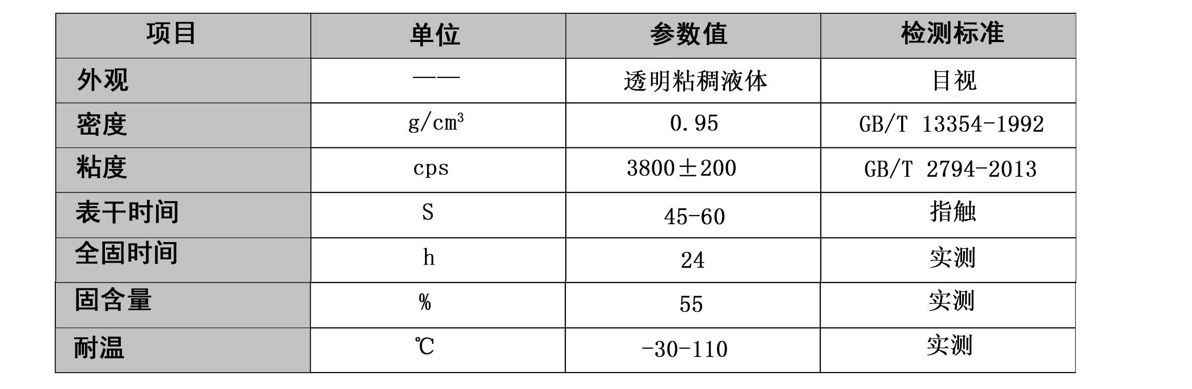 PC-PS-ABS专用胶水