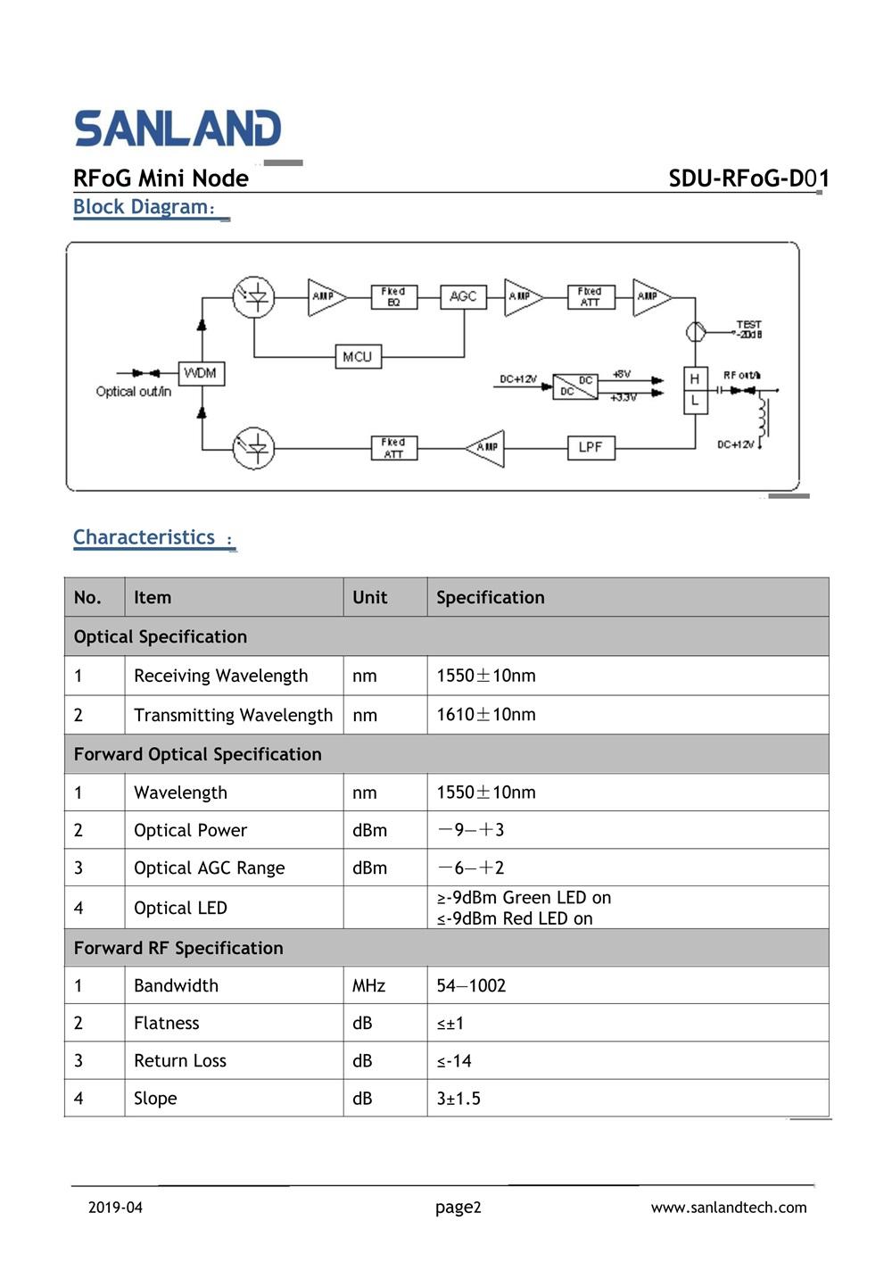 SDU-RFoG-D01