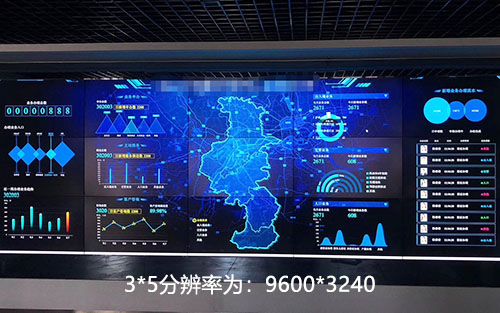 如何实现4K及更高分辨率在液晶大屏幕拼接后