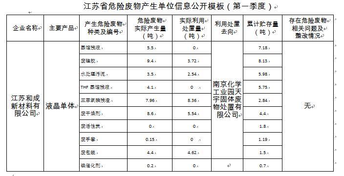 2018年南京市六合区重点排污单位基本信息