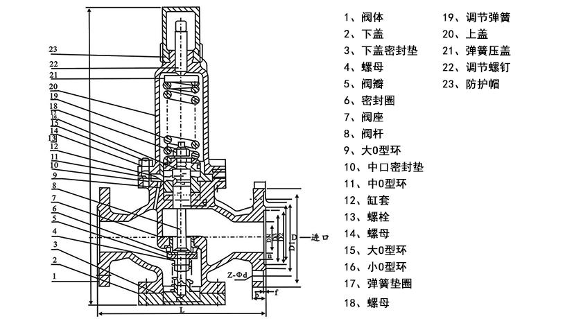 OSAY42X系列弹簧活塞式减压阀