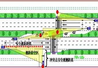 湖南交通仿真模型团队:华咨交通科技公司如何开展并行交通项目仿真架构设计