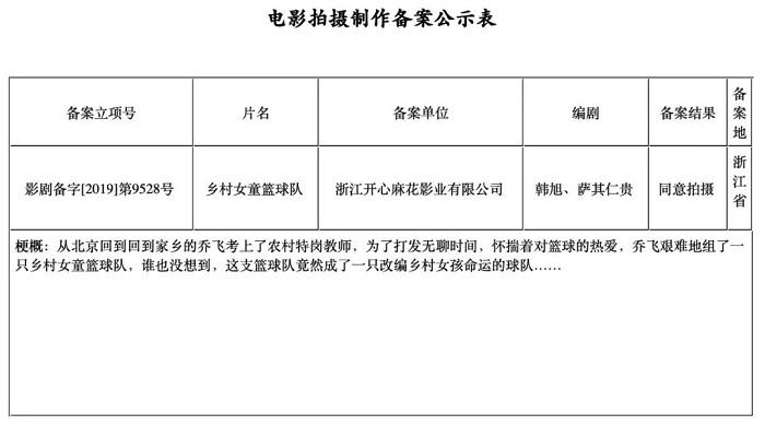 电影投资:等待《夺冠》华丽归来,中国体育电影蓄势待发