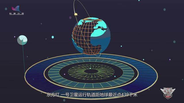 3分钟MG动画宣传片,让你认识东方红一号