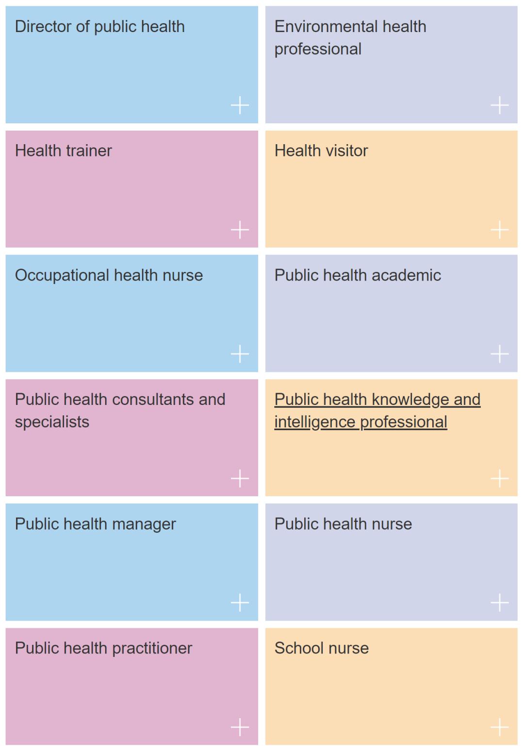 专业篇 | 去英国读公共卫生专业