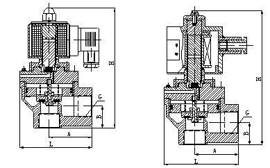 OSA65系列直角型活塞式除尘电磁阀(含防爆型)