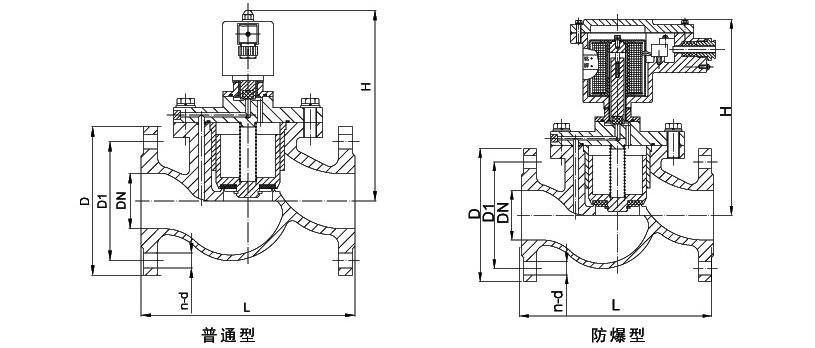 OSA76系列大通径先导活塞电磁阀