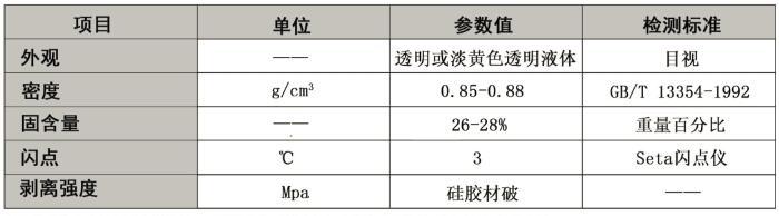 硅胶粘接剂-热硫化型