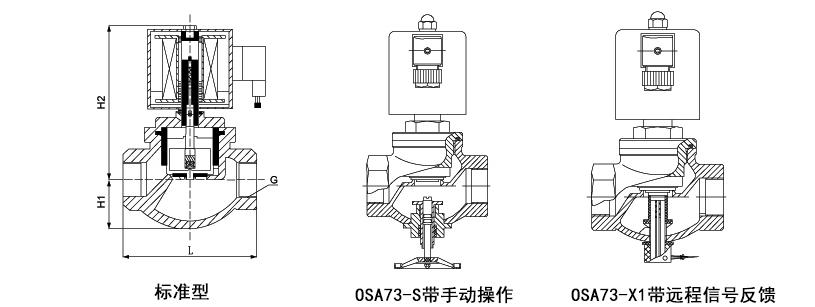 OSA73系列螺纹式不锈钢活塞电磁阀