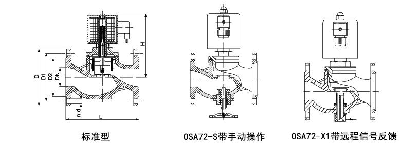OSA72系列法兰式不锈钢活塞电磁阀