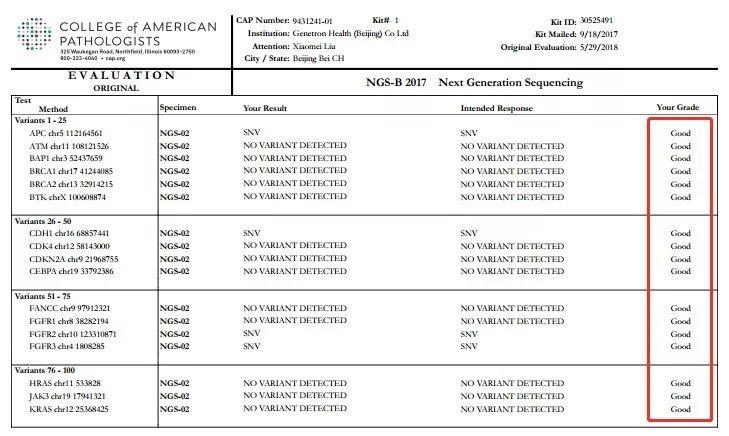 泛生子NGS平台连续通过CAP室间质评