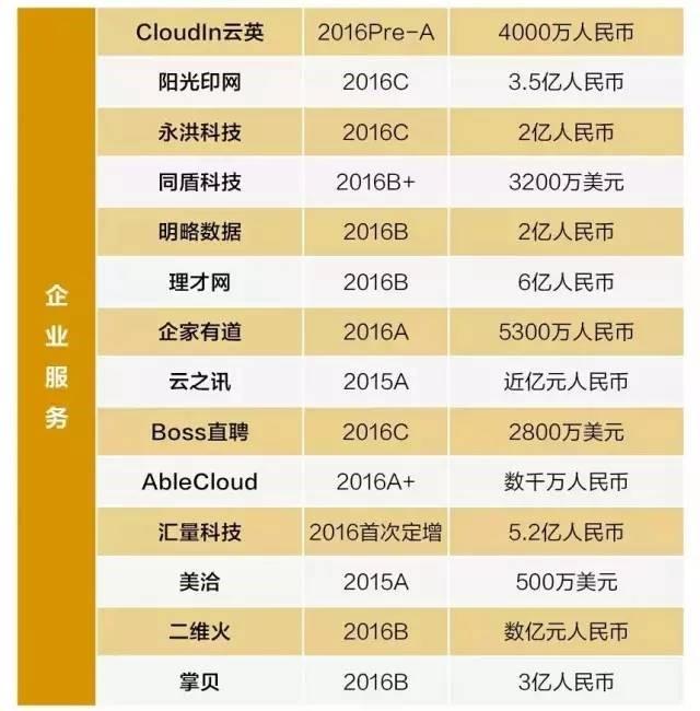 """泛生子入选2016创业邦 """"中国创新成长企业100强"""""""