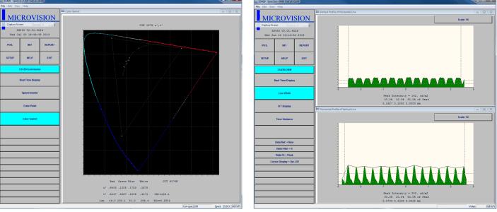 大屏幕显示测量系统 SS445